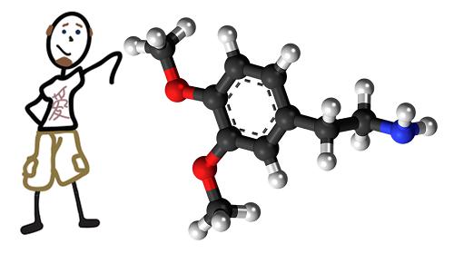 dopamine molecule course card
